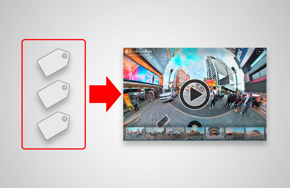 Create video presentations from your 360° spherical panoramas | 360